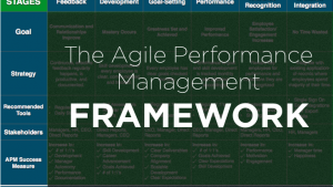 The First Ever Agile Performance Management Framework